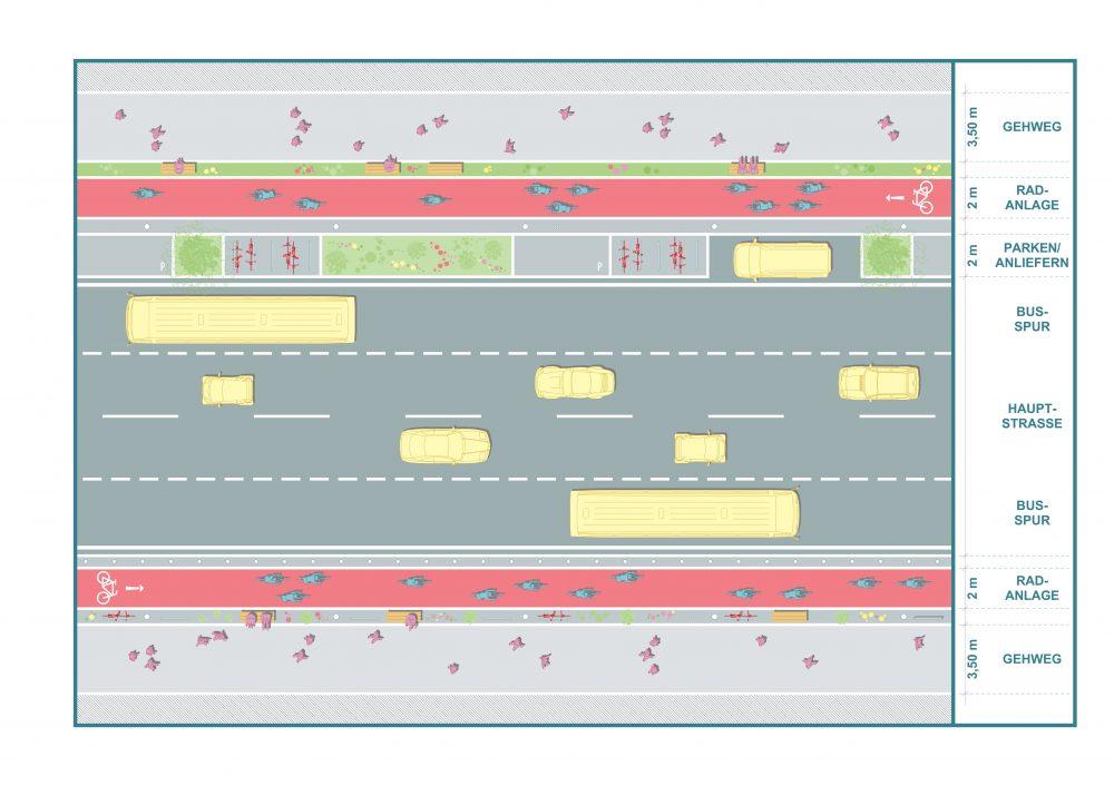 Flächenaufteilung einer Hauptstraße